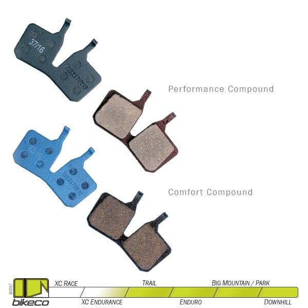 Magura 9.C Disc Brake Pads Comfort Compound