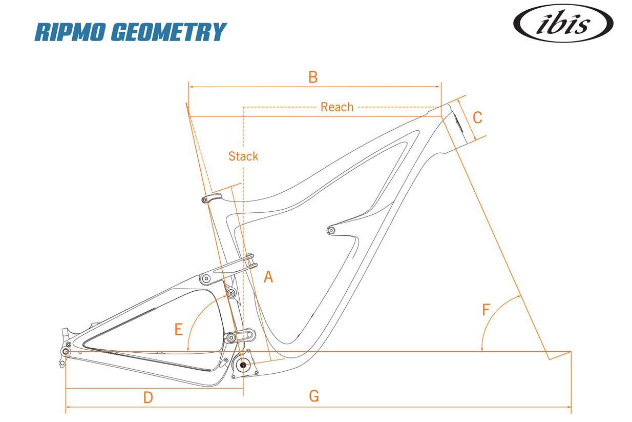 Ibis Ripmo Geometry Chart