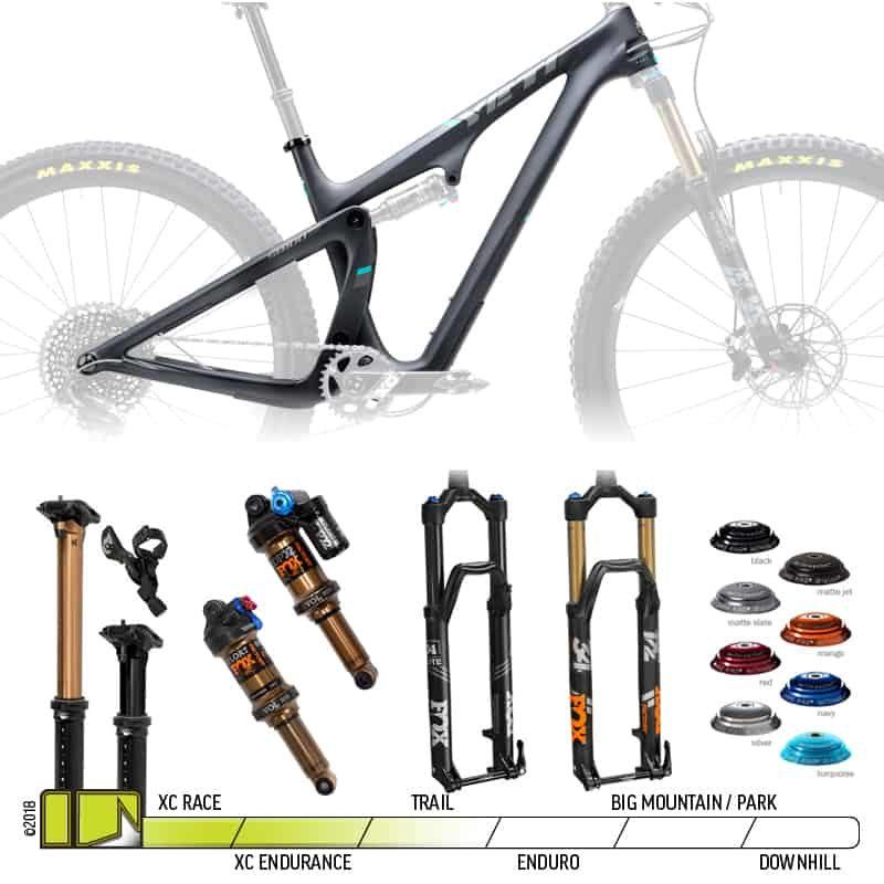 BikeCo Frame Builder 2019 Yeti SB100 Black Complete 2