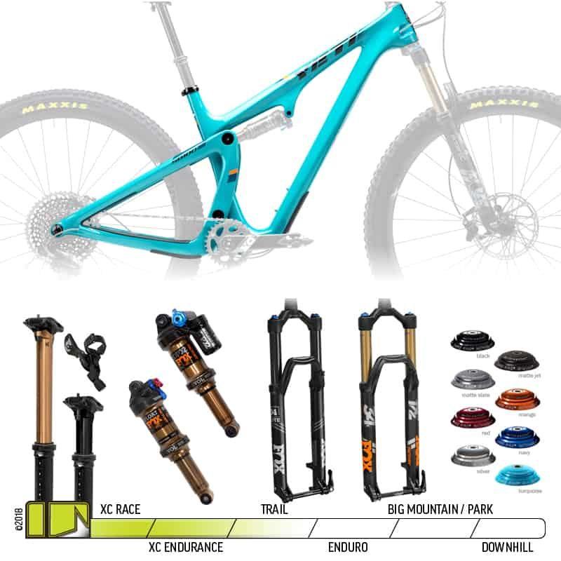 BikeCo Frame Builder 2019 Yeti SB100 Turqouise Complete 2