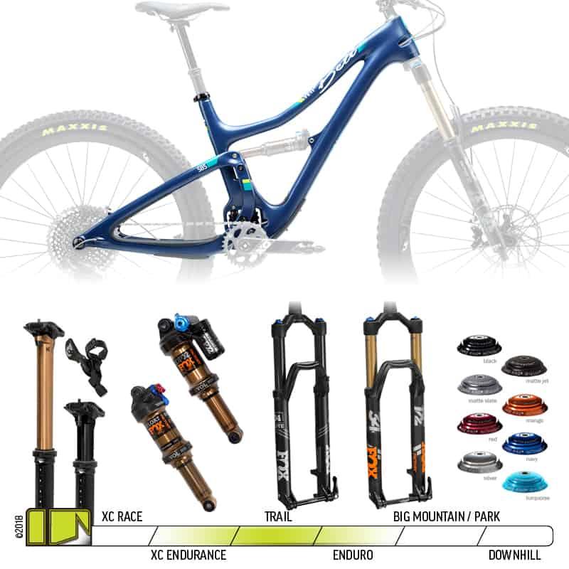 BikeCo Frame Builder 2019 Yeti SB 5 Beti Frame Moonlight Complete 1