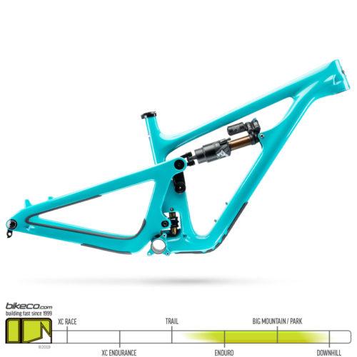 yeti sb150 frame turquoise