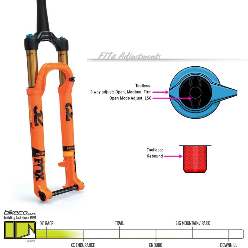 Fox 32 Fit4 Stepcast Factory Fork Orange