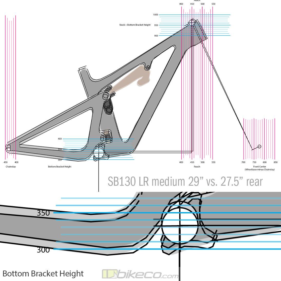 Yeti SB130 LR Mullet Geo Overlay