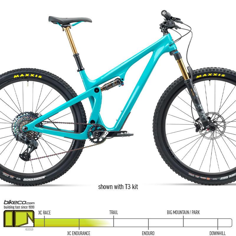 Yeti SB100 T3 Complete Build Turquoise