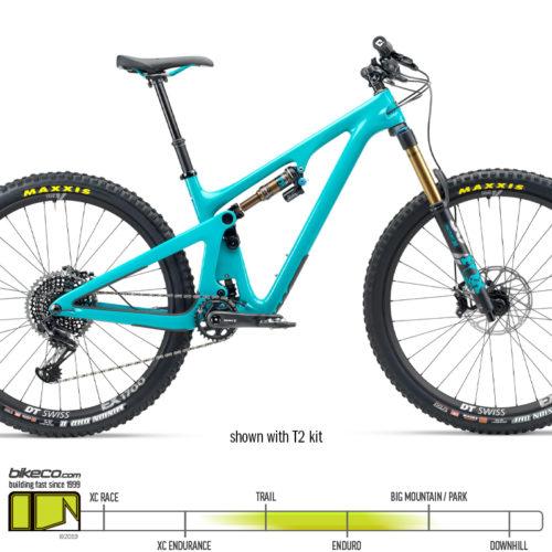 Yeti SB130 T2 Complete Build Turquoise