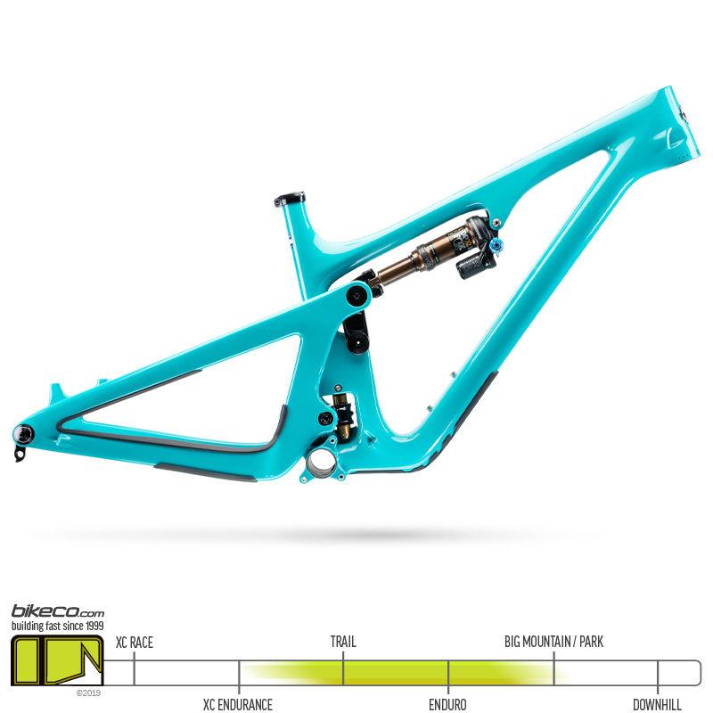 Yeti SB140 frame Turquoise