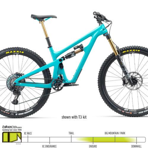 Yeti SB150 T3 Complete Build Turquoise