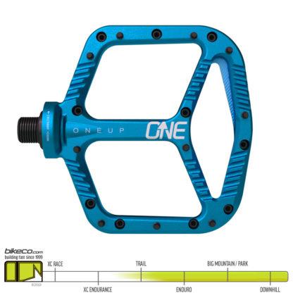 OneUp Aluminum Pedals Blue