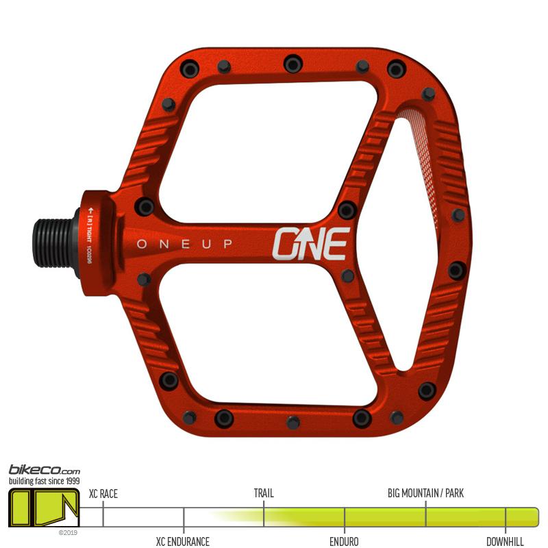 OneUp Aluminum Pedals Red