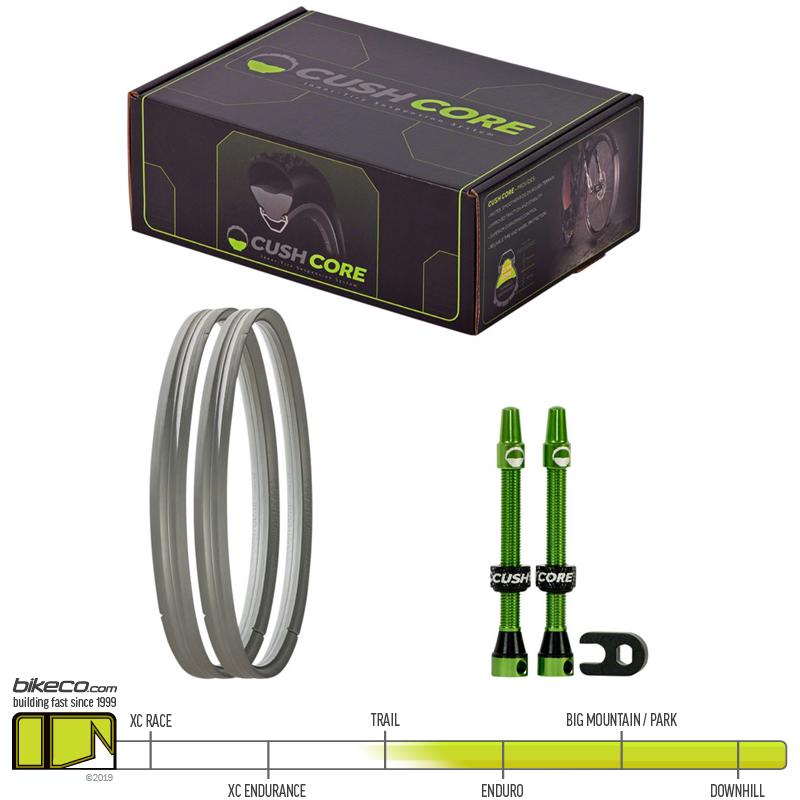CushCore PRO Rim Protection Kit