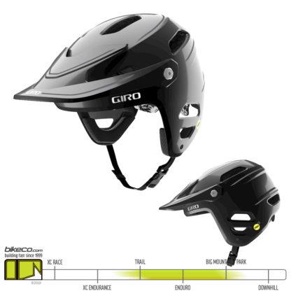 Giro Tyrant Bicycle Nightmares Gloss Black MTB Helmet