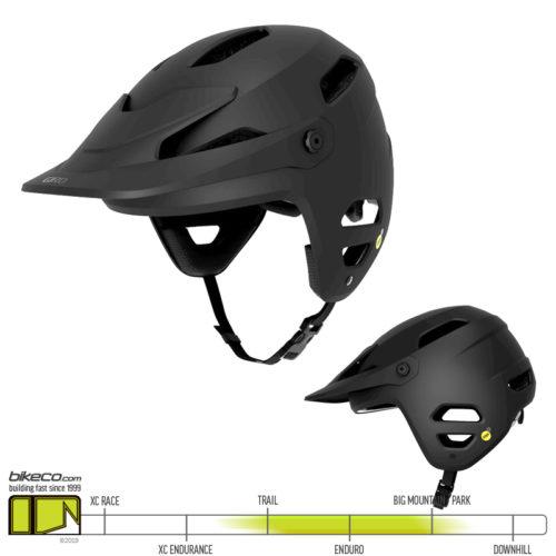 Giro Tyrant Matte Black MTB Helmet