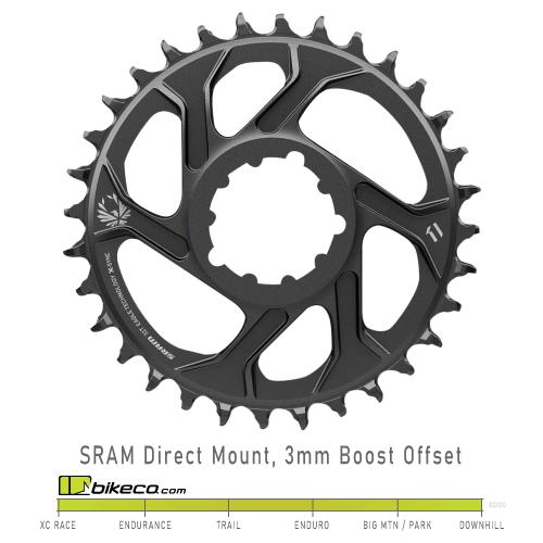 SRAM X-SYnc 2 CNC Alum Chainring