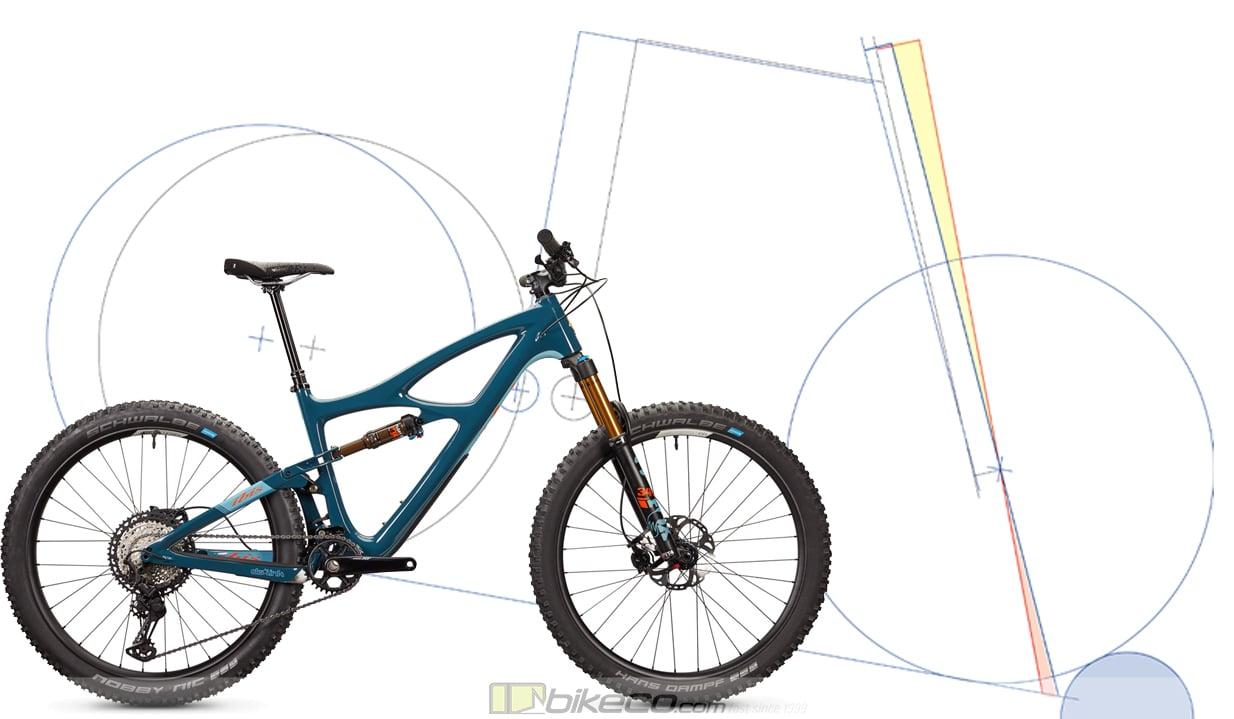Ibis Mojo 4 Geometry Explained. Mojo 4 with trail, headtube and wheelbase comparison