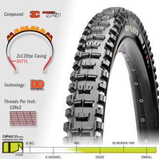 Minion DHR II 3C DD MaxxGrip Tires