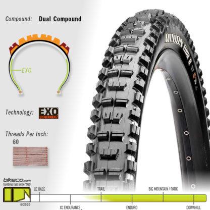 Minion DHR II 3C EXo Dual Tires
