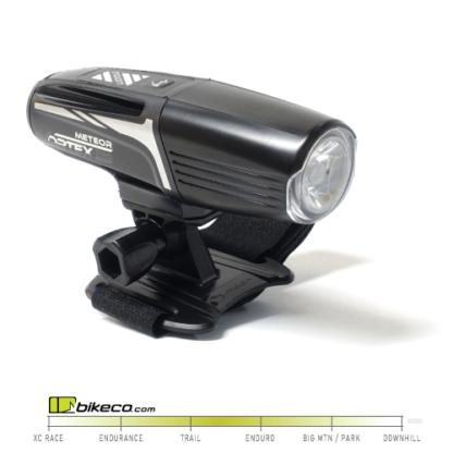 Moon Meteor Vortex Pro cycling light