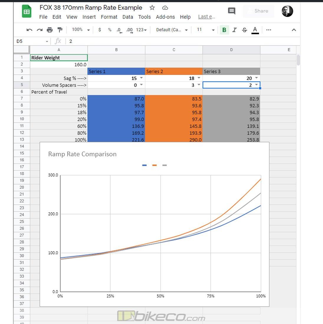 Ramp Rate Graph Blog