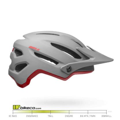 Bell 4FortyMIPS Gray / Crimson Helmet