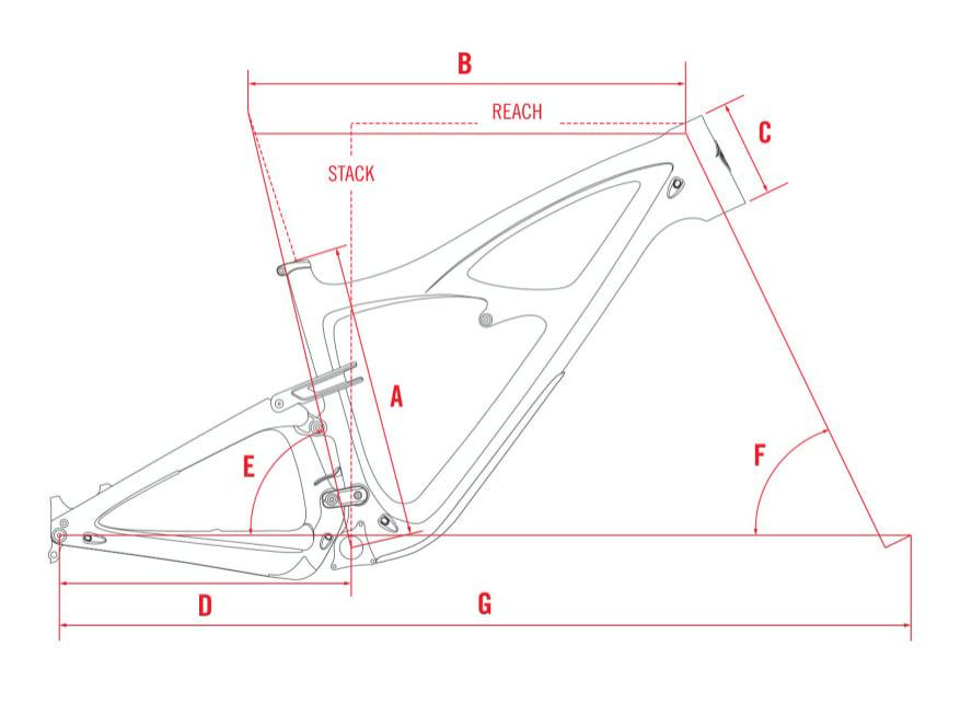 Ibis Mojo 4 Frame Geometry