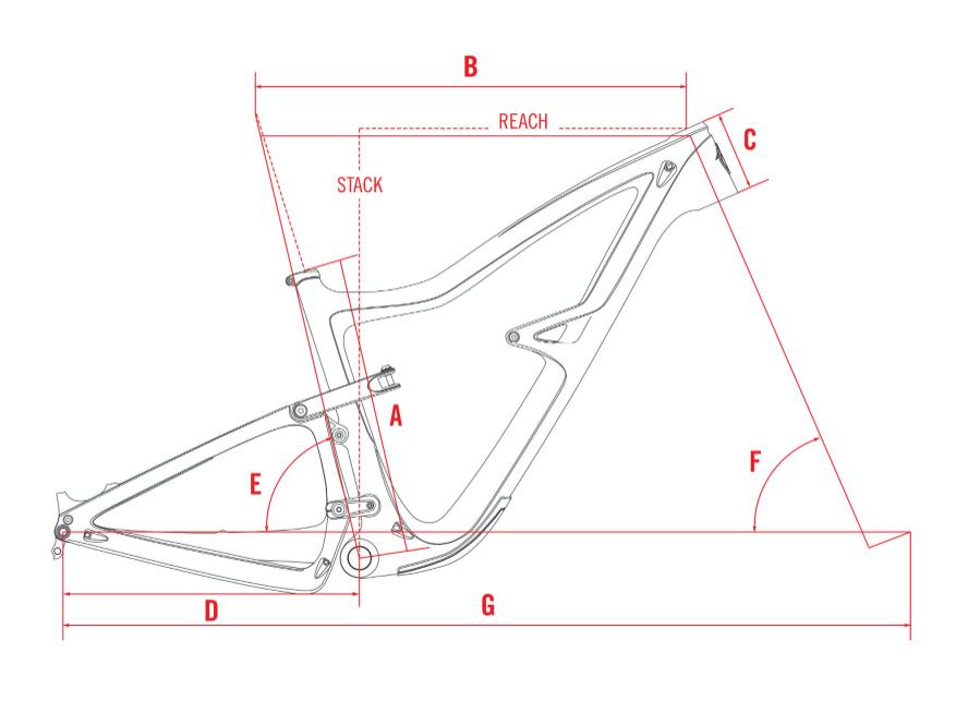 Ibis Ripley Frame Geometry