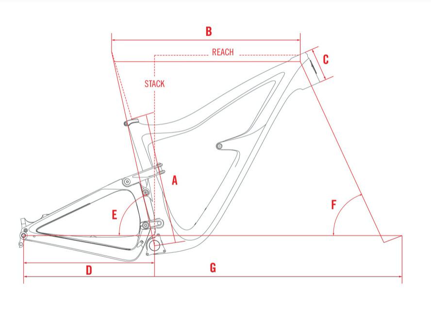 Ibis Ripmo Frame Geometry Chart