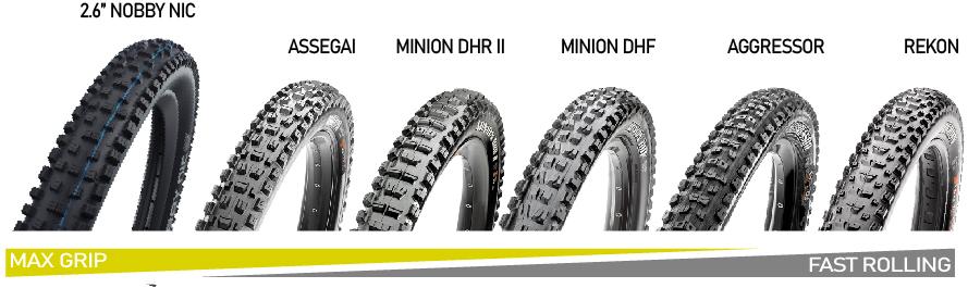 Ibis Mojo 4 Nobby Nic Tire Upgrade Options