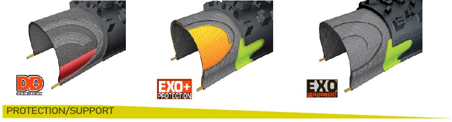 Popular Maxxis MTB Sidewall Protection Options EXO EXO+ DD