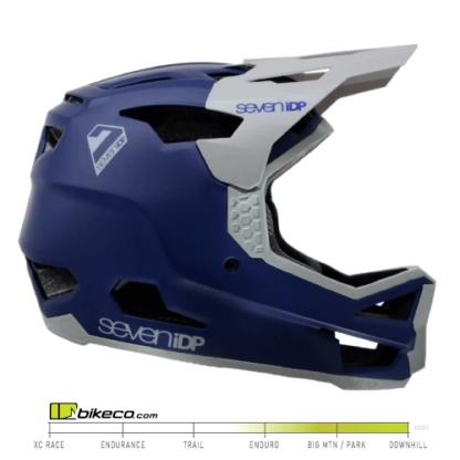 7iDP Project 23 Helmet Fiberglass in Deep Space Blue and Grey