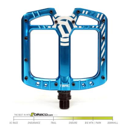 Deity TMAC Pedals in Blue