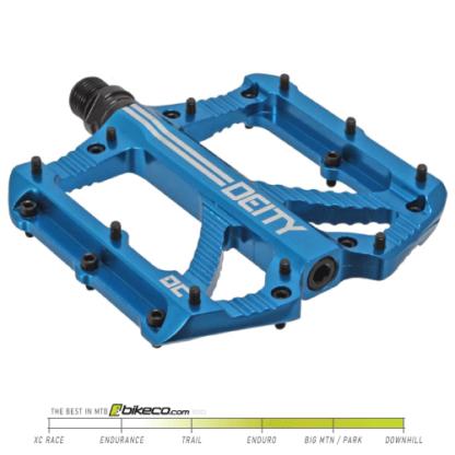 Deity Bladerunner Pedals in Blue